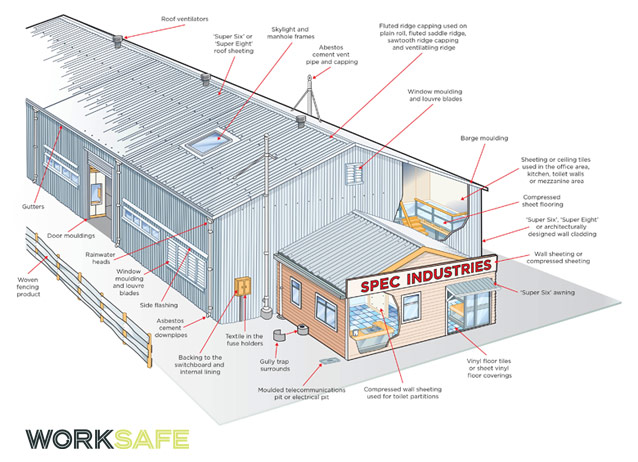 asbestos in commercial building - Commercial
